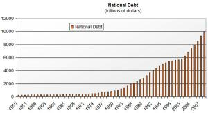 2007-9-national_debt